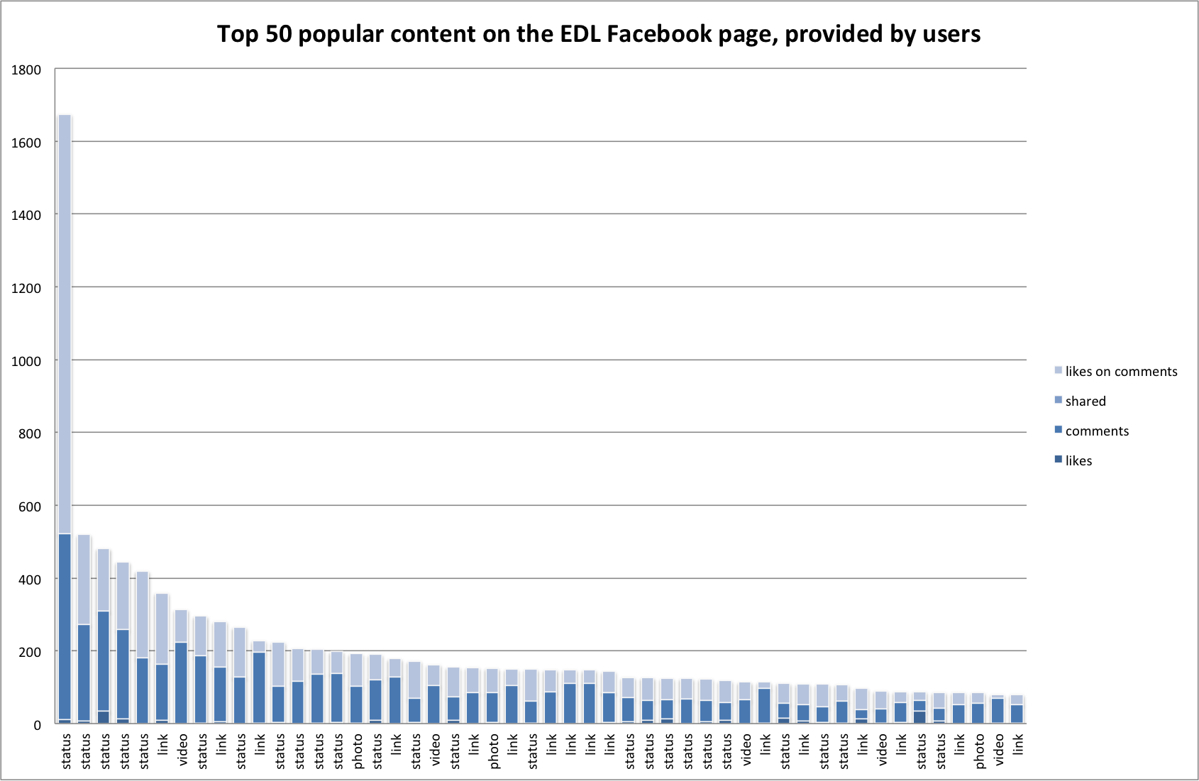 EDL_chart-1.png
