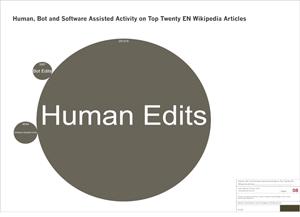 wikibots_smaller.jpg
