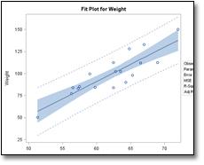 REG-fit-plot_small.jpg