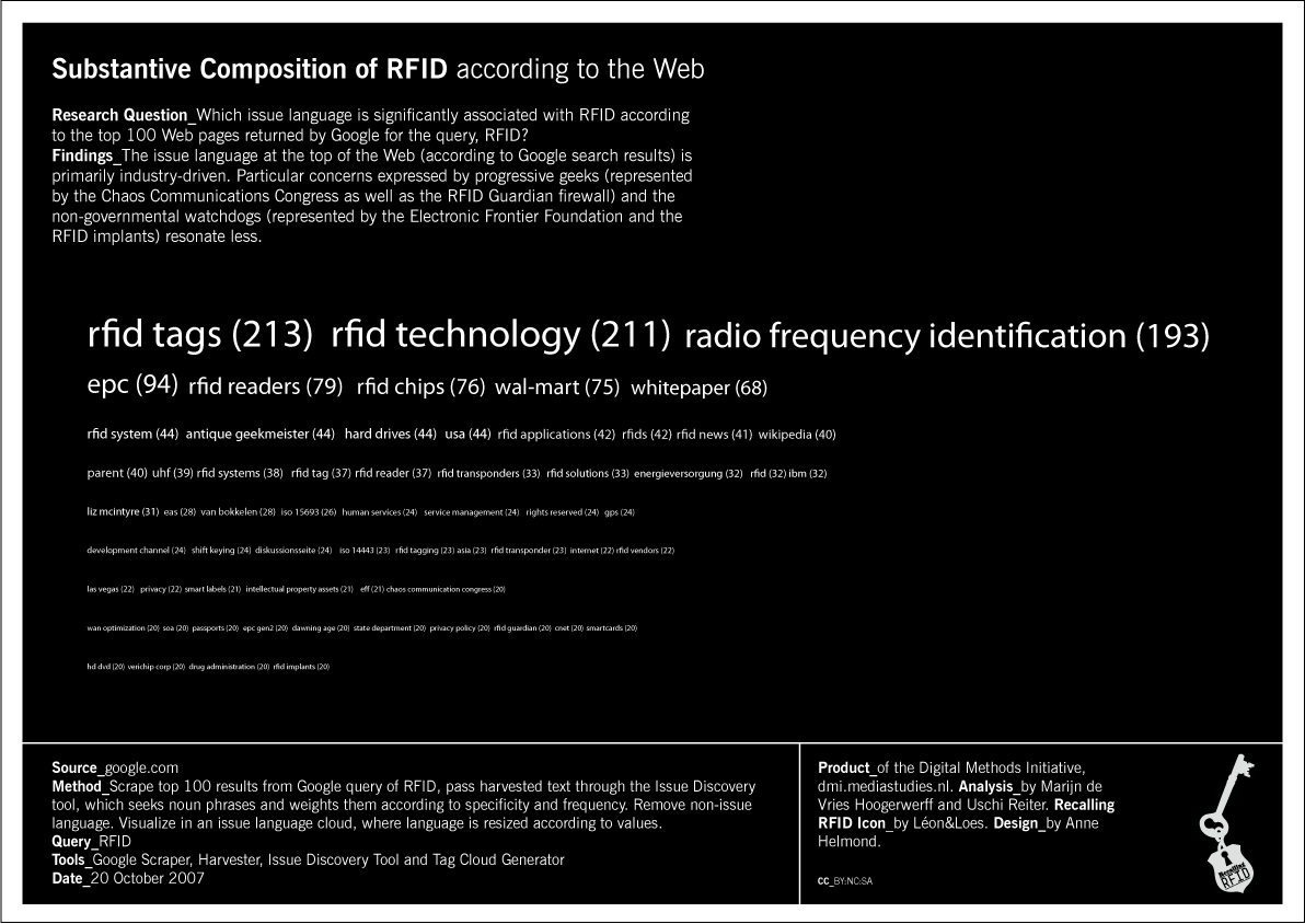 rfid_compostition_web.png