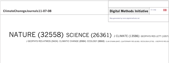 climate_change_journals_all.png